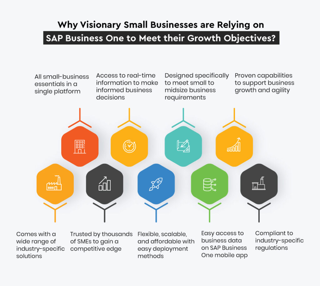Why should SAP Business One be the ERP of Choice